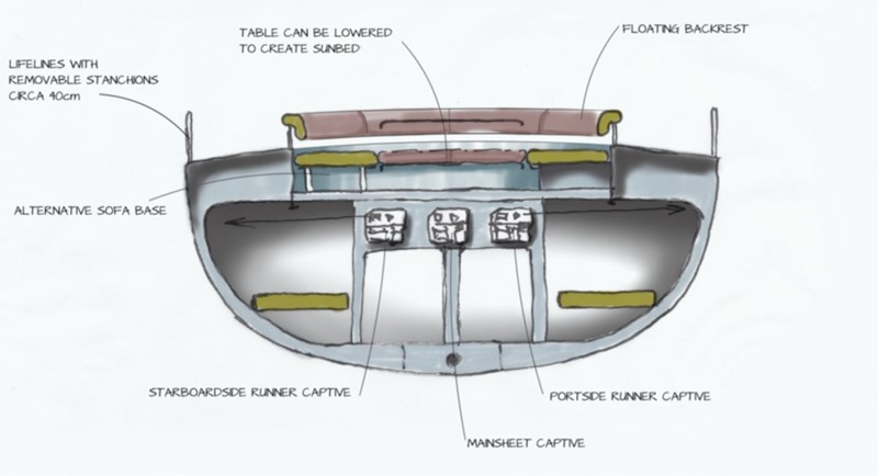 Concept for conversion aft cross-section 2011 BLOEMSMA & CLAASEN  Performance Sailboat 1660160