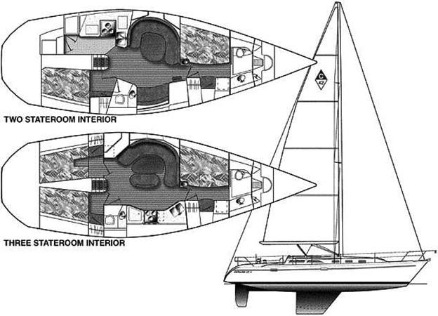 Layout specs 1997 CATALINA 42 MkII Cruising Sailboat 1748782