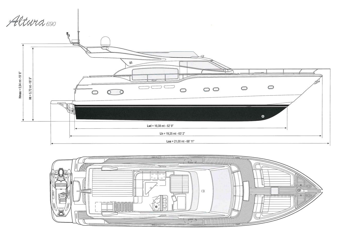 2008 FERRETTI YACHTS  Cruiser 1980725