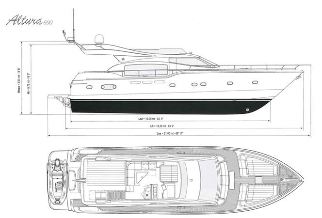 2008 FERRETTI  Cruiser 1980725