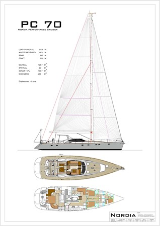 2017 VAN DAM SHIPYARD Nordia 70' PC Performance Sailboat 2473643