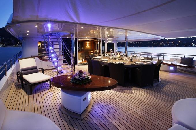 2006 Proteksan-Turquoise   Motor Yacht 2111120