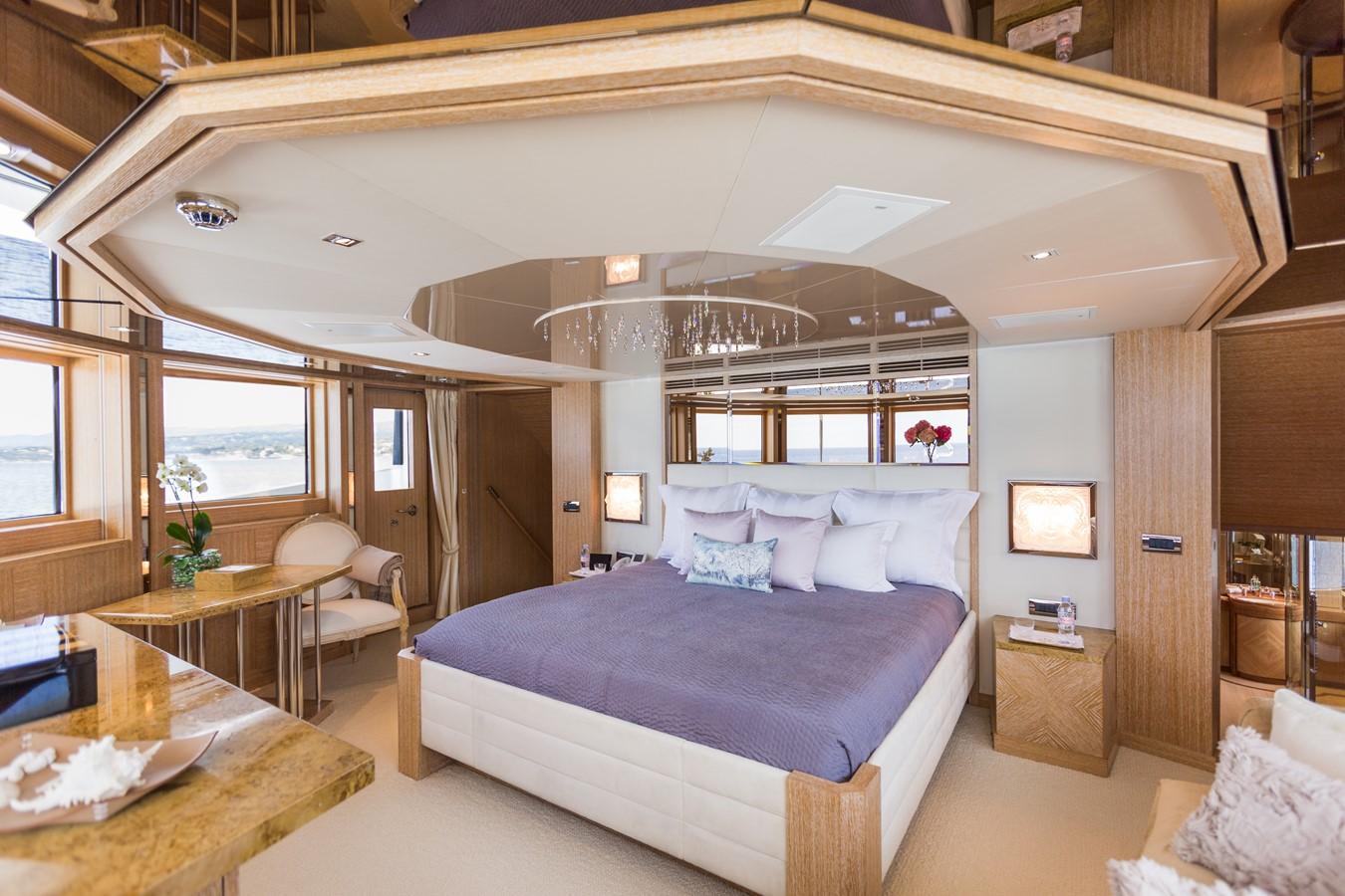 2000 OCEANCO  Motor Yacht 2206148