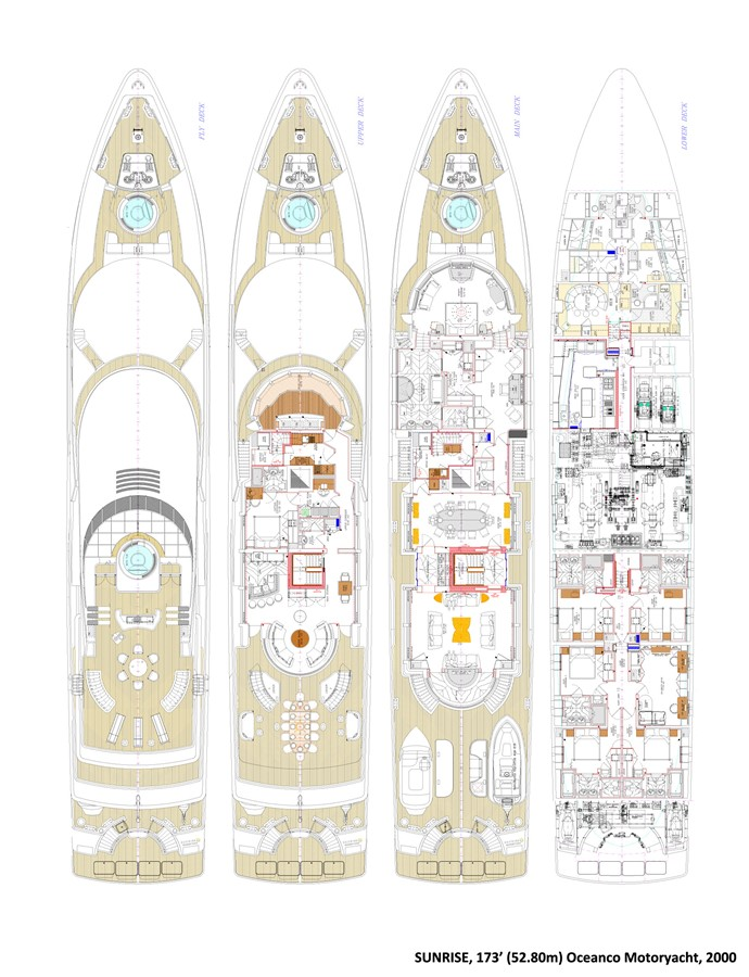 2000 OCEANCO  Motor Yacht 2206154