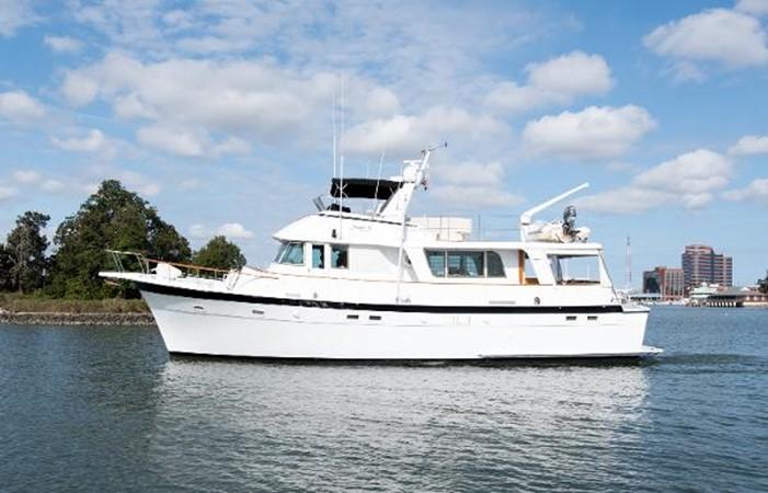 58' Hatteras - Profile Picture  1977 HATTERAS Long Range Cruiser Cruiser 2657897