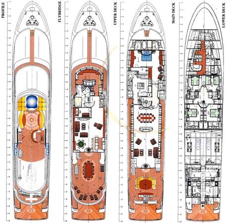 2010 RICHMOND YACHTS 150 Tri-Deck  Motor Yacht 2256289