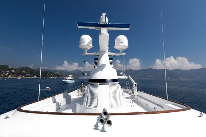 1987 DAUPHIN YACHTS  Motor Yacht 2280858
