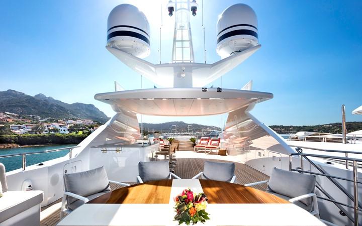 Sun Deck 2017 HEESEN YACHTS  Motor Yacht 2314360