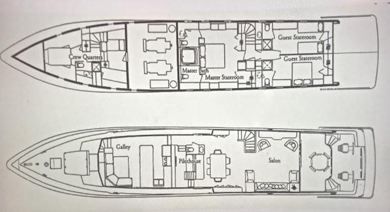 1989 BROWARD Cockpit Motor Yacht  2686016