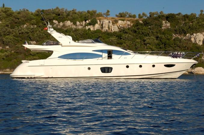 2009 AZIMUT  Motor Yacht 2367266