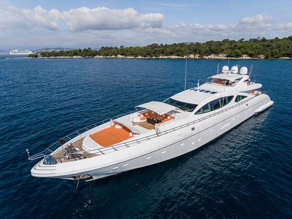 1- Profile 2011 OVERMARINE - MANGUSTA 165 Motor Yacht 2722298