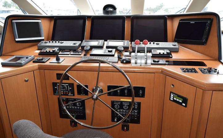 2003 HATTERAS 2003 Motor Yacht 2426477