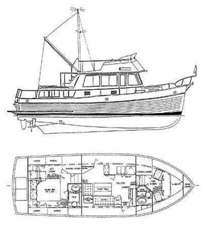 1985 GRAND BANKS Classic Motor Yacht 2452407