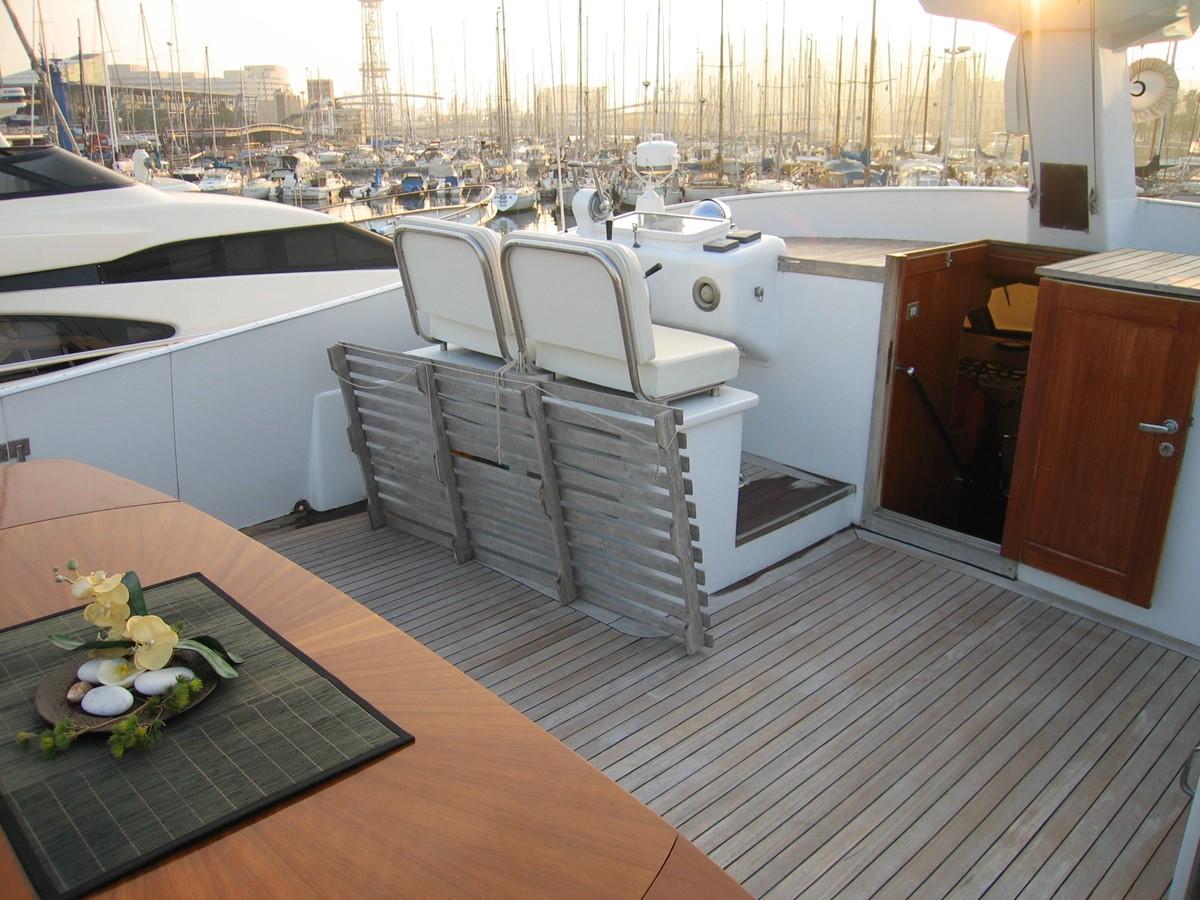 1979 BENETTI  Motor Yacht 2457810