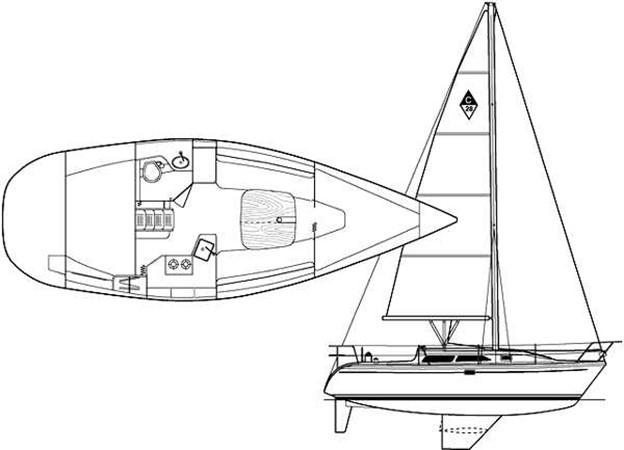 1996 CATALINA 28 MkII Sloop 2508784