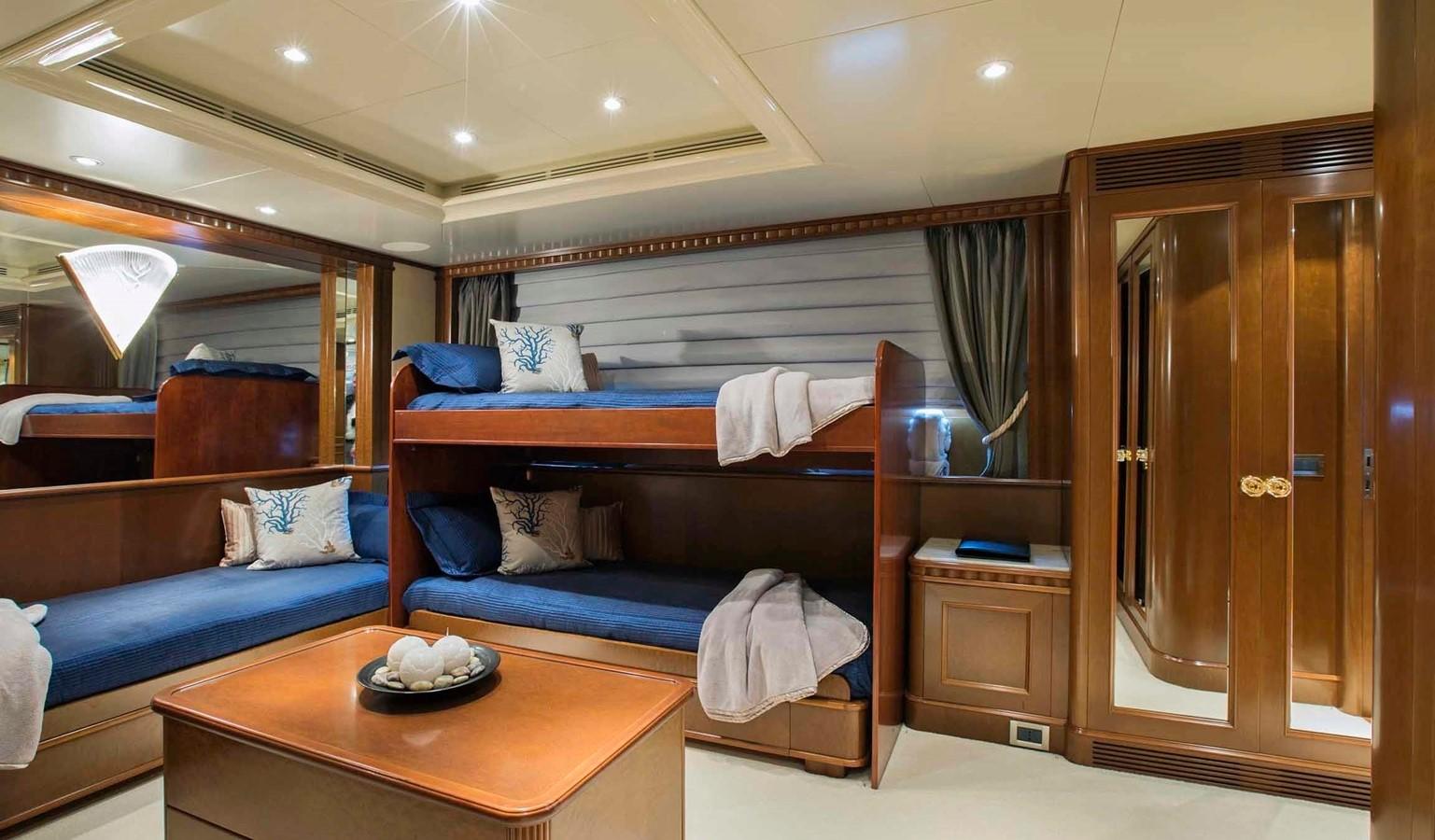 2000 BENETTI  Motor Yacht 2510074