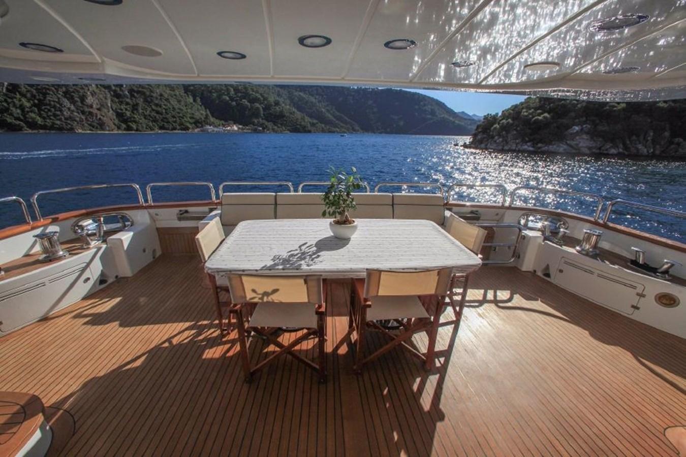 2006 BENETTI TRADITION Motor Yacht 2519175