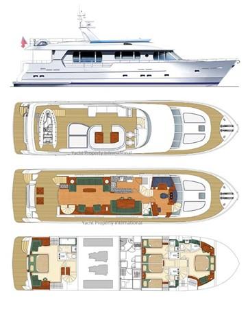 2007 TRADER Trader 75-79 Trawler 2530922