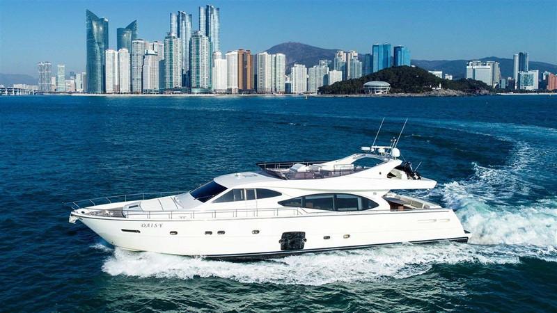 Profile 2008 FERRETTI 780 Motor Yacht 2544051