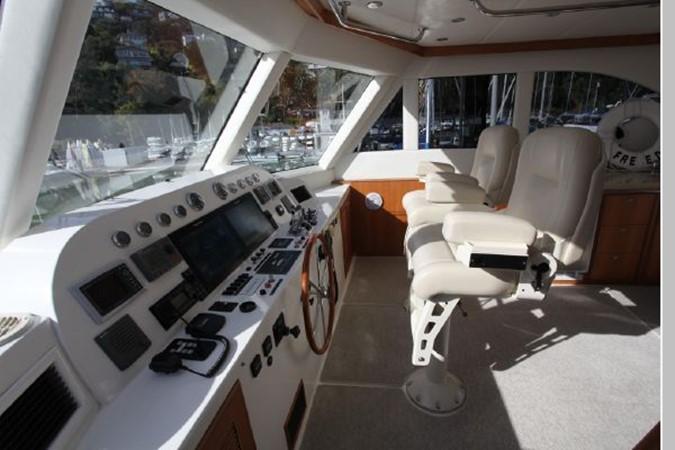 2009 CUSTOM Activa Skylounge Motor Yacht 2552769