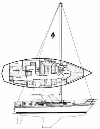 1989 CATALINA 36 MK I Cruiser 2561368
