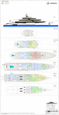 2022 Admiral - The Italian Sea Group 2022 Motor Yacht 2608715