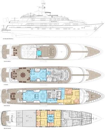 Layout 1990 FEADSHIP  Motor Yacht 2615435