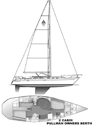 May 2019 Starboard side pic 1994 CATALINA MKI  2647876