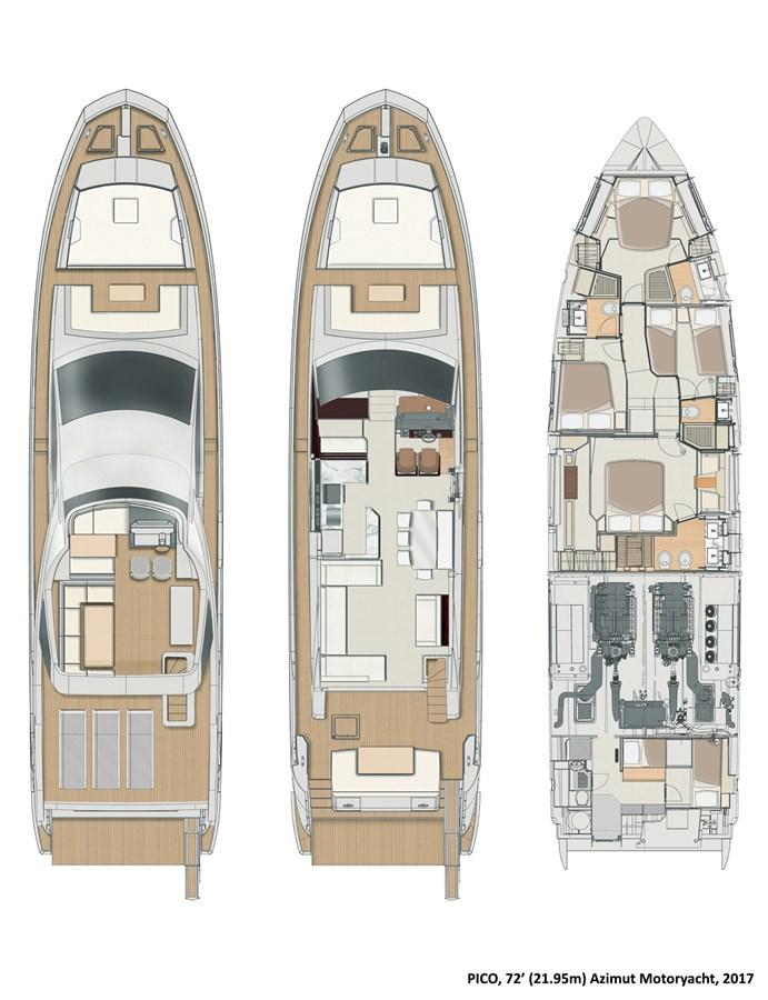 2017 AZIMUT  Motor Yacht 2723702