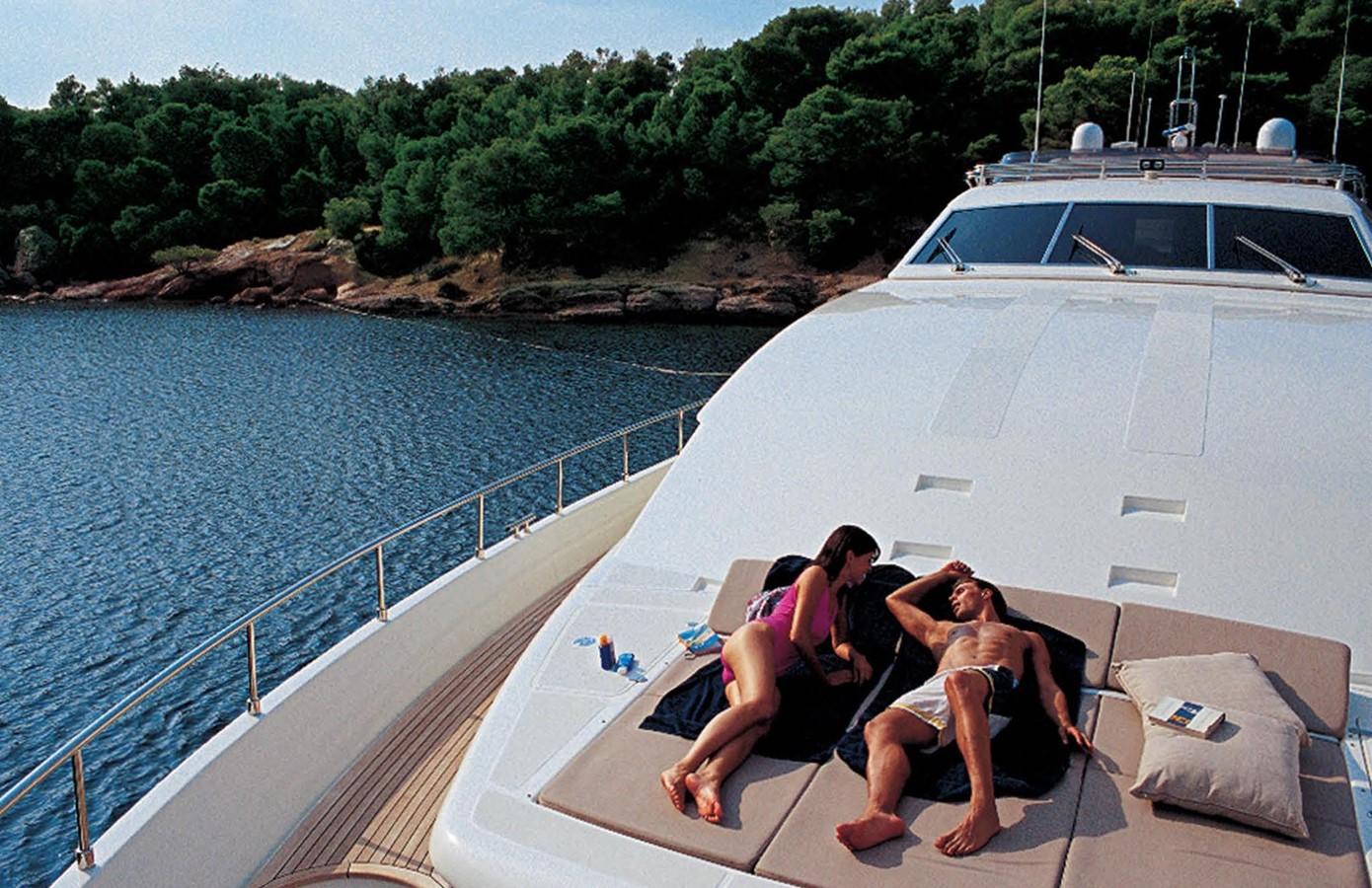2003 FERRETTI YACHTS  Motor Yacht 2670048