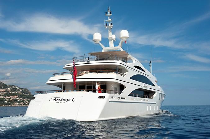 2008 AZIMUT / BENETTI  Motor Yacht 2690373