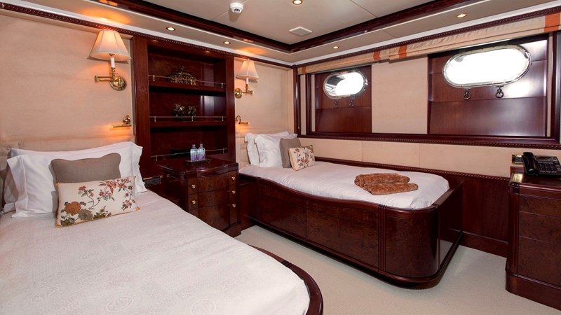2005 SENSATION Sensation 177 Motor Yacht 2735772