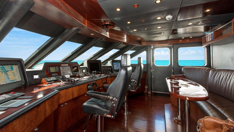 2005 SENSATION Sensation 177 Motor Yacht 2735773