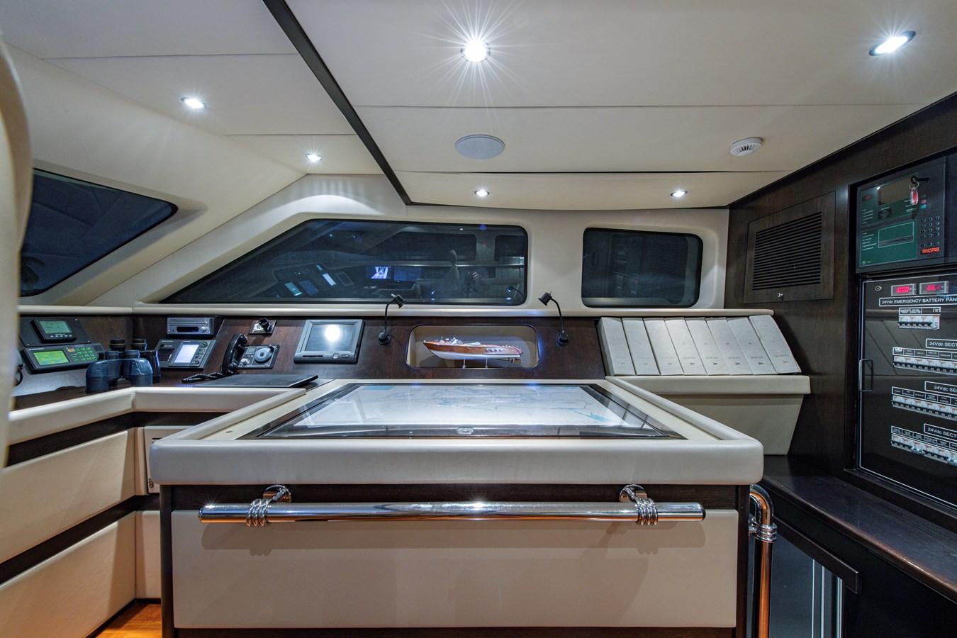 Pilot House 2006 BENETTI Tradition Series Motor Yacht 2738555