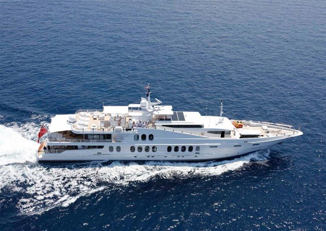 Profile 1991 OCEANFAST  Motor Yacht 2746425