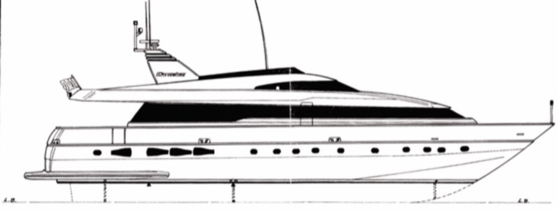 Perfil 1997 CANADOS  Motor Yacht 2761517