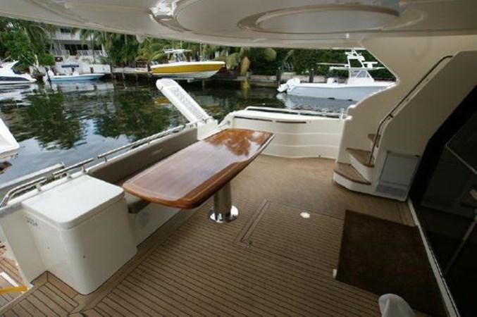2005 FERRETTI  Motor Yacht 2796696