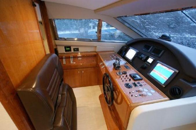 2005 FERRETTI  Motor Yacht 2796706