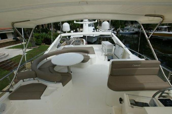 2005 FERRETTI  Motor Yacht 2796719