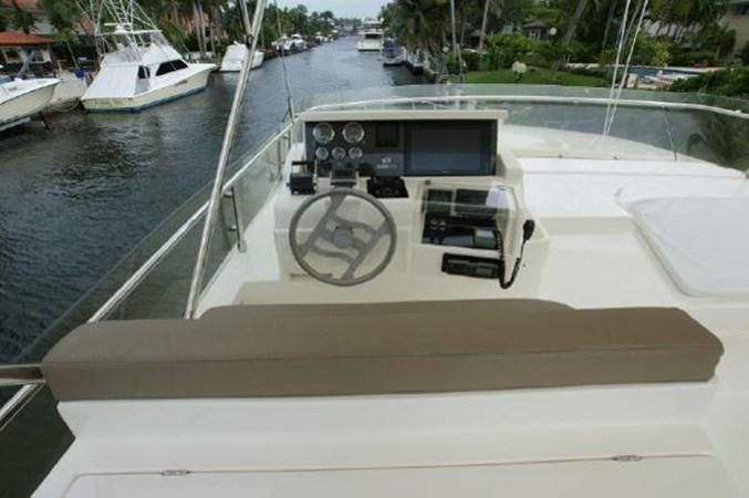 2005 FERRETTI  Motor Yacht 2796721