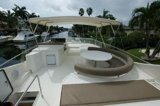 2005 FERRETTI  Motor Yacht 2796723