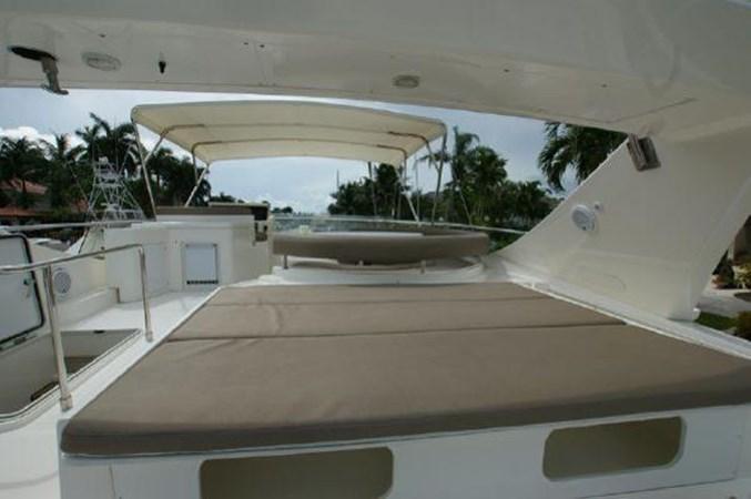 2005 FERRETTI  Motor Yacht 2796725