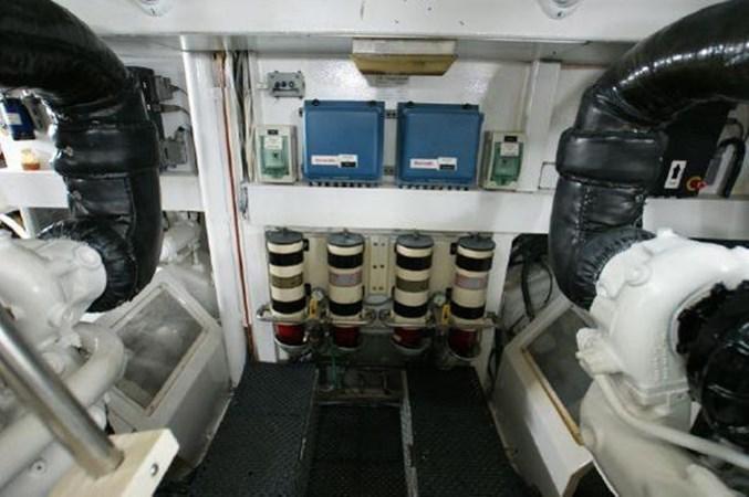2005 FERRETTI  Motor Yacht 2796726