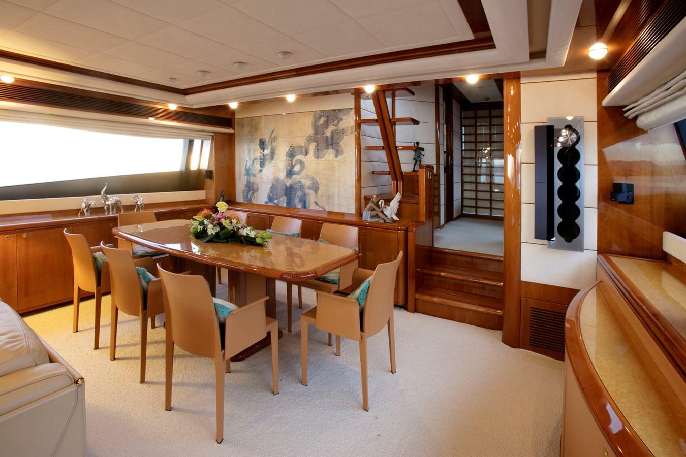 2005 FERRETTI YACHTS  Motor Yacht 2781231
