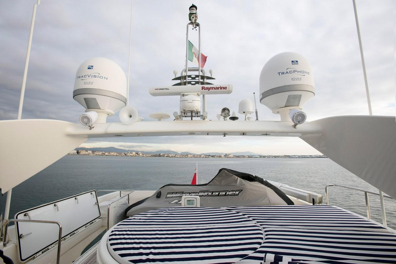 2005 FERRETTI YACHTS  Motor Yacht 2781232