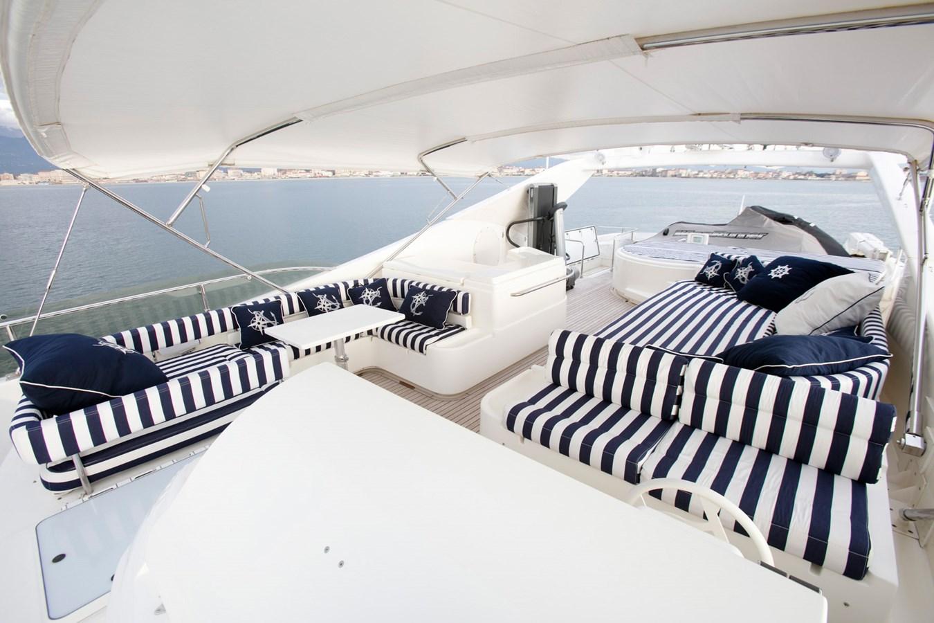 2005 FERRETTI YACHTS  Motor Yacht 2781238