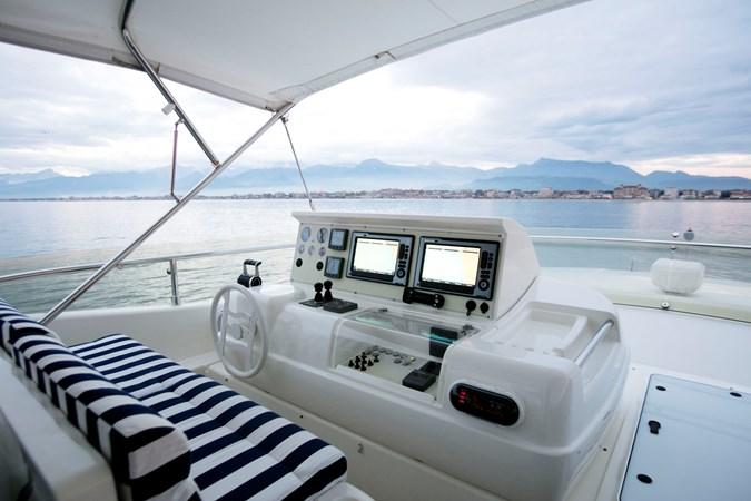 2005 FERRETTI  Motor Yacht 2781197