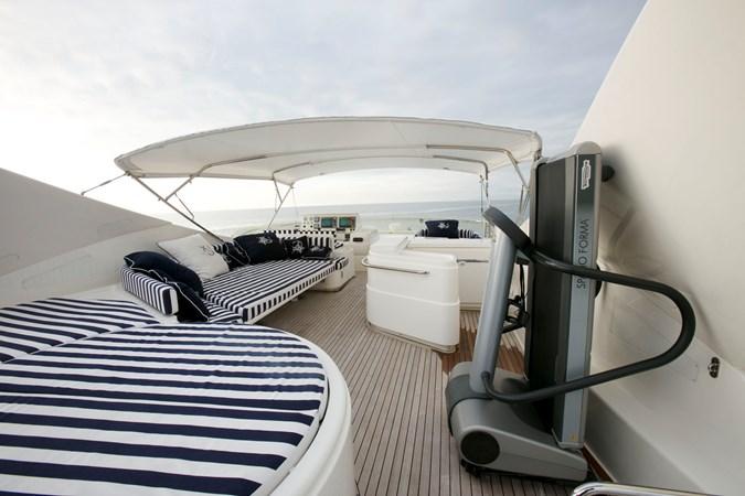 2005 FERRETTI  Motor Yacht 2781204