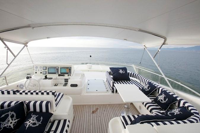 2005 FERRETTI  Motor Yacht 2781224