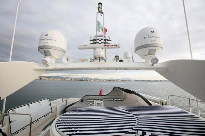 2005 FERRETTI  Motor Yacht 2781232